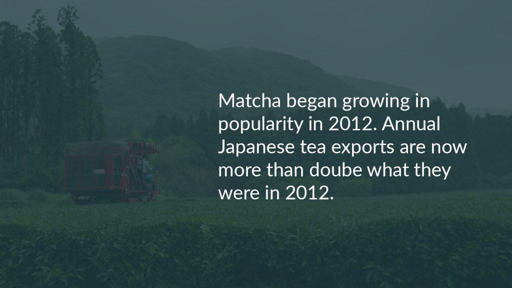 Japanese tea exports doubled since the popularity of matcha in 2012